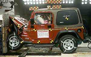 2004 Jeep Wrangler Crash Test Safety Ratings | Carcomplaints